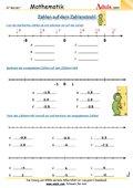 negative Zahlen - Bastelideen | Mathematik | Zahlenarten