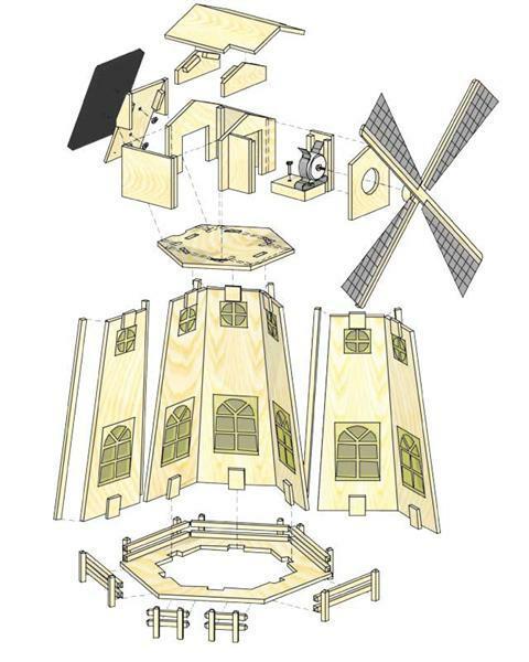 windm hle solar werkpackungen solartechnik. Black Bedroom Furniture Sets. Home Design Ideas